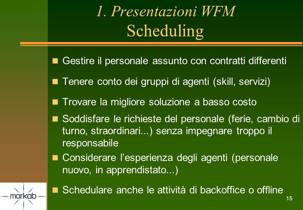 1. Presentazioni WFM Scheduling
