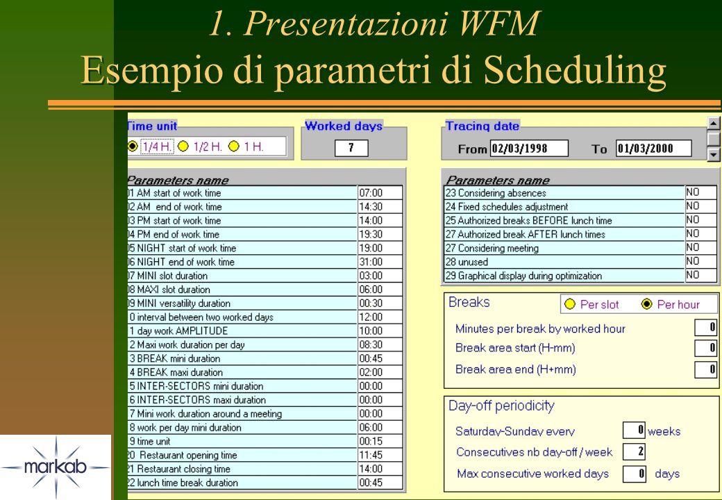 1. Presentazioni WFM Esempio di parametri di Scheduling