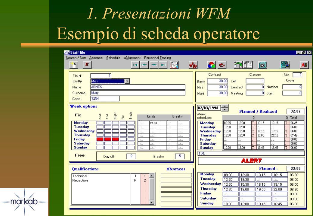 1. Presentazioni WFM Esempio di scheda operatore