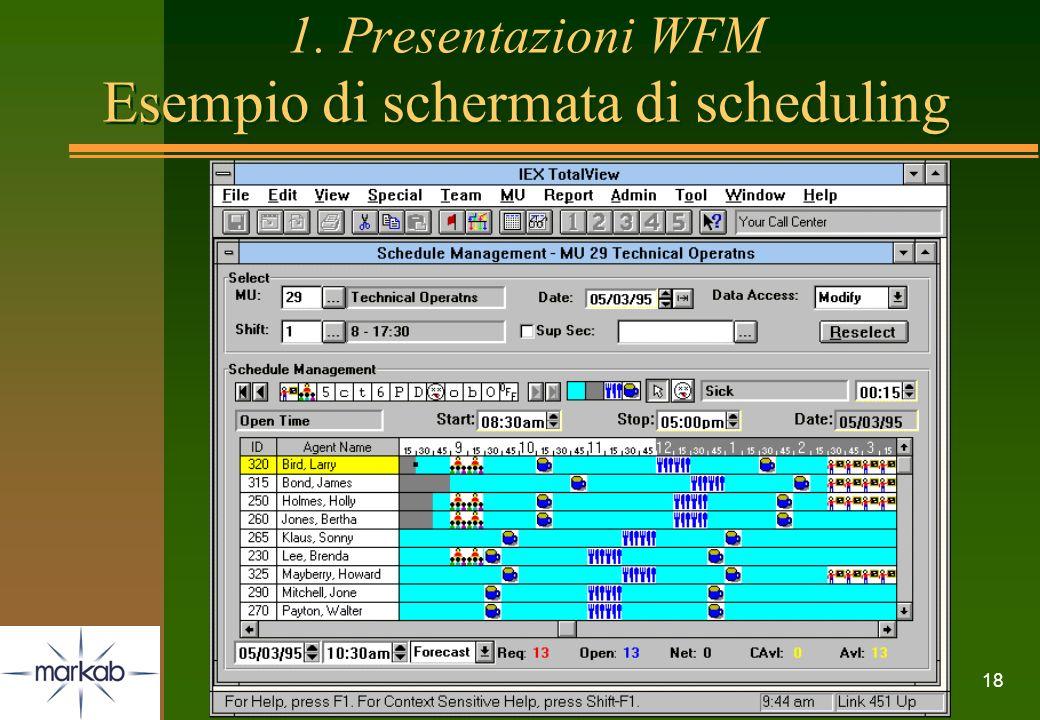 1. Presentazioni WFM Esempio di schermata di scheduling