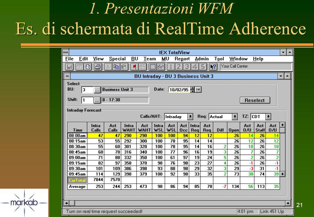 1. Presentazioni WFM Es. di schermata di RealTime Adherence