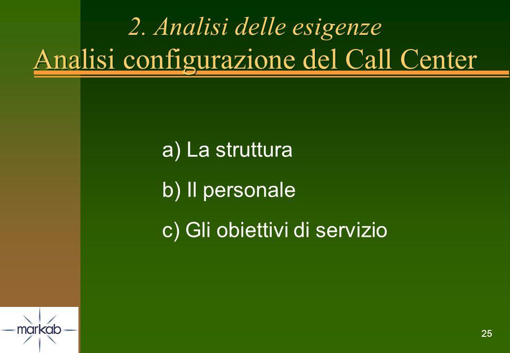 2. Analisi delle esigenze Analisi configurazione del Call Center