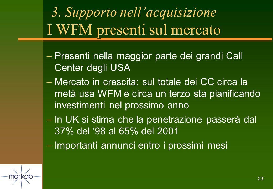 3. Supporto nell'acquisizione I WFM presenti sul mercato