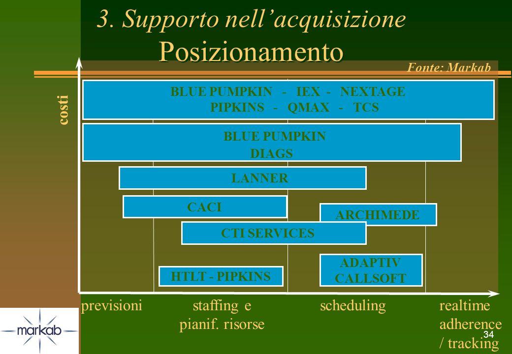 3. Supporto nell'acquisizione Posizionamento