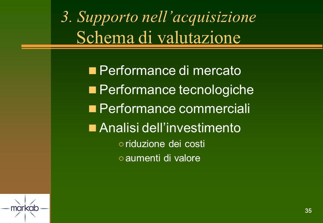 3. Supporto nell'acquisizione Schema di valutazione