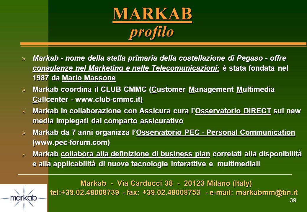 Markab - Via Carducci 38 - 20123 Milano (Italy)