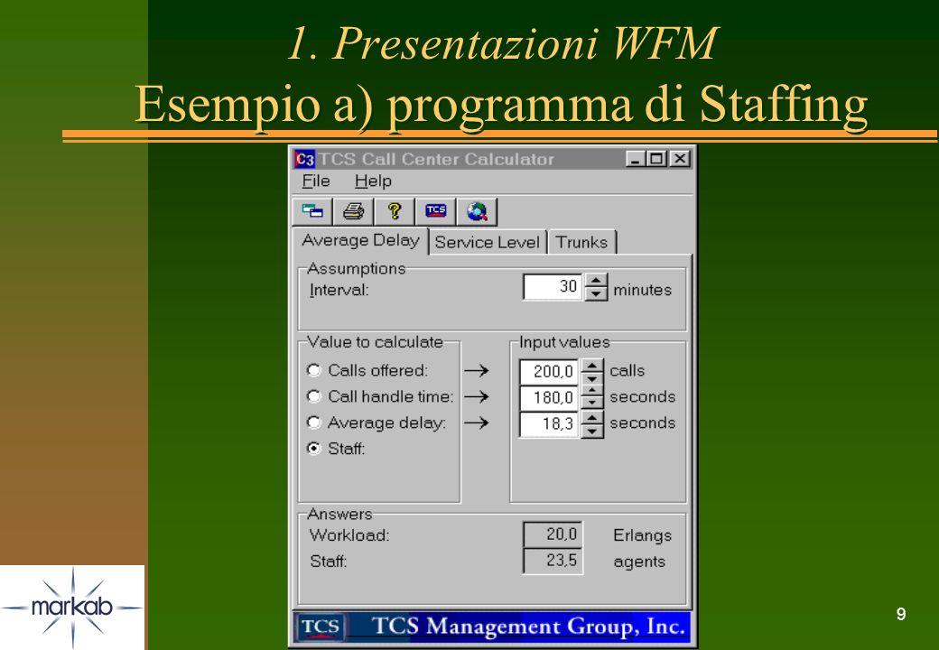 1. Presentazioni WFM Esempio a) programma di Staffing