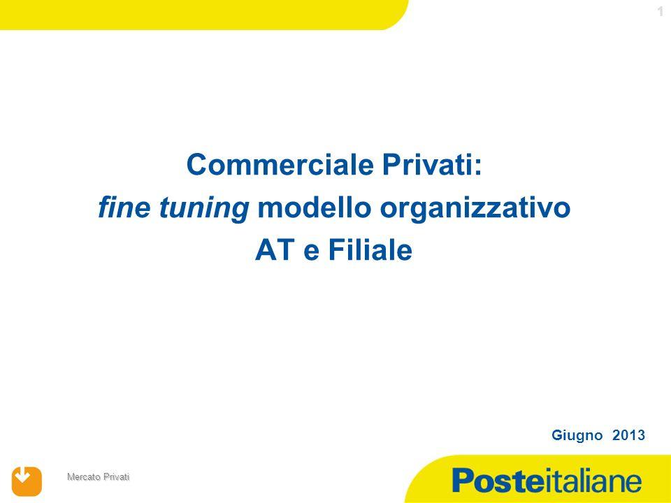 Commerciale Privati: fine tuning modello organizzativo AT e Filiale