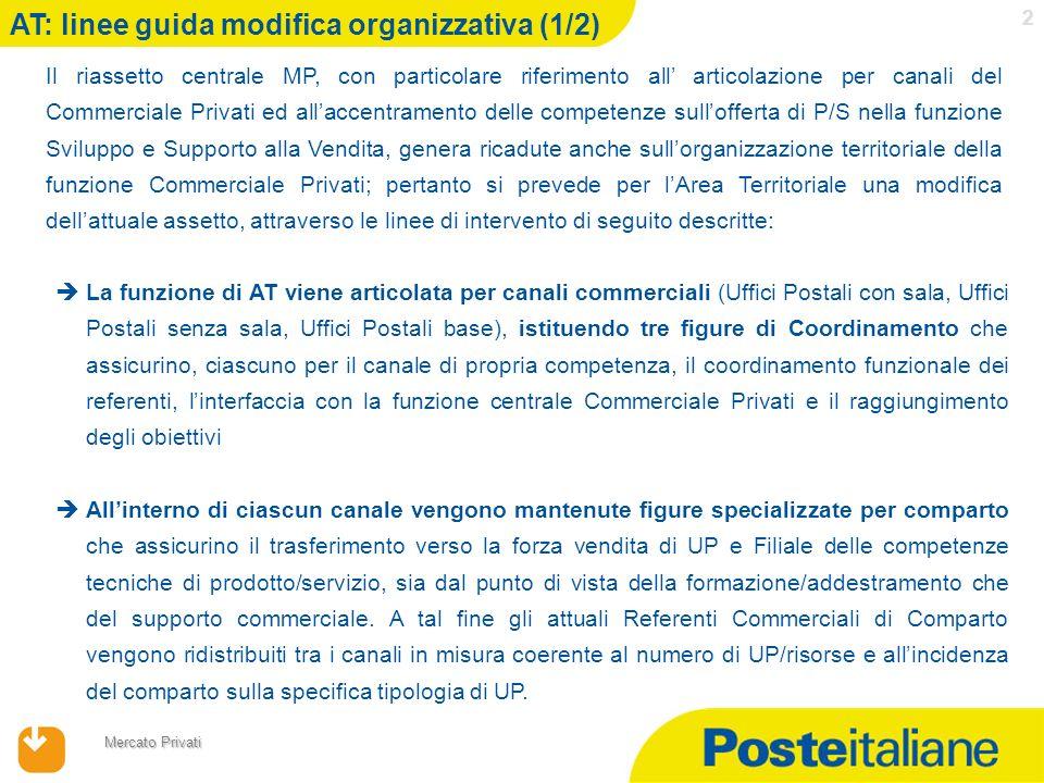 AT: linee guida modifica organizzativa (1/2)