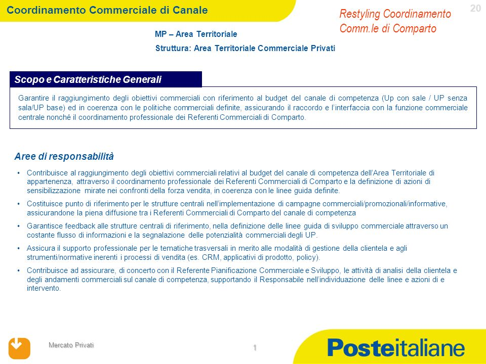 Restyling Coordinamento Comm.le di Comparto
