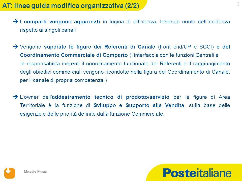 AT: linee guida modifica organizzativa (2/2)