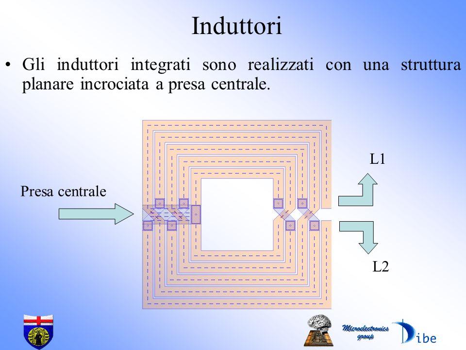 Induttori Gli induttori integrati sono realizzati con una struttura planare incrociata a presa centrale.