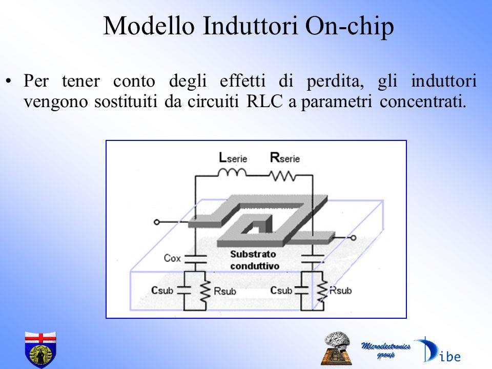 Modello Induttori On-chip