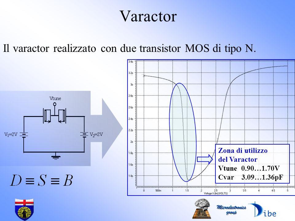 Varactor Il varactor realizzato con due transistor MOS di tipo N.