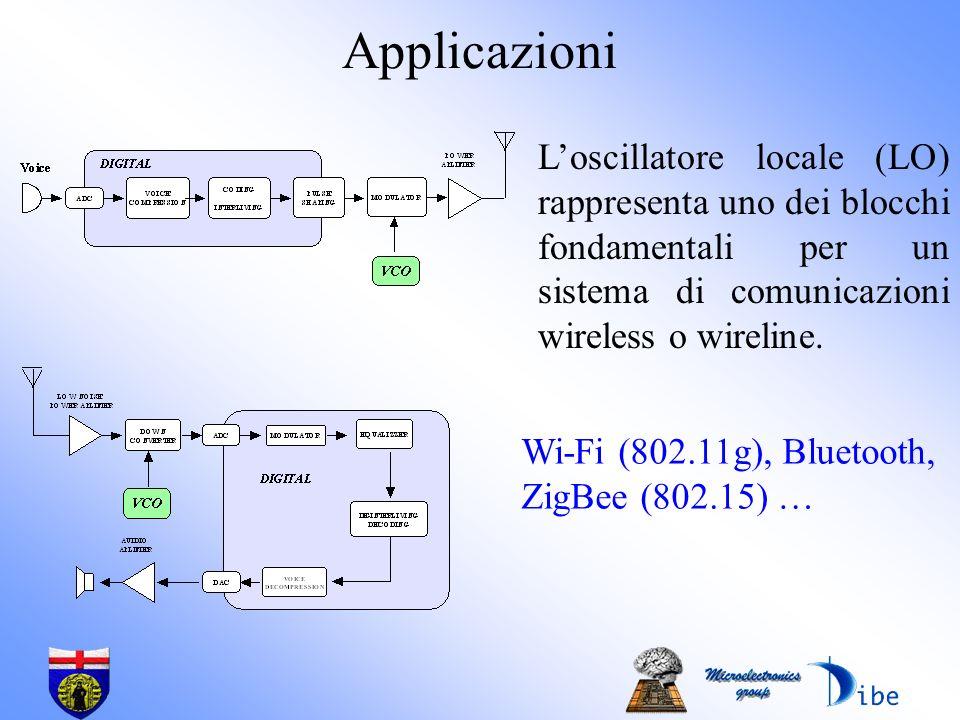 Applicazioni L'oscillatore locale (LO) rappresenta uno dei blocchi fondamentali per un sistema di comunicazioni wireless o wireline.