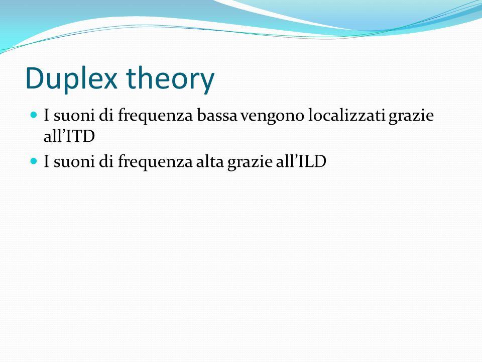 Duplex theory I suoni di frequenza bassa vengono localizzati grazie all'ITD.