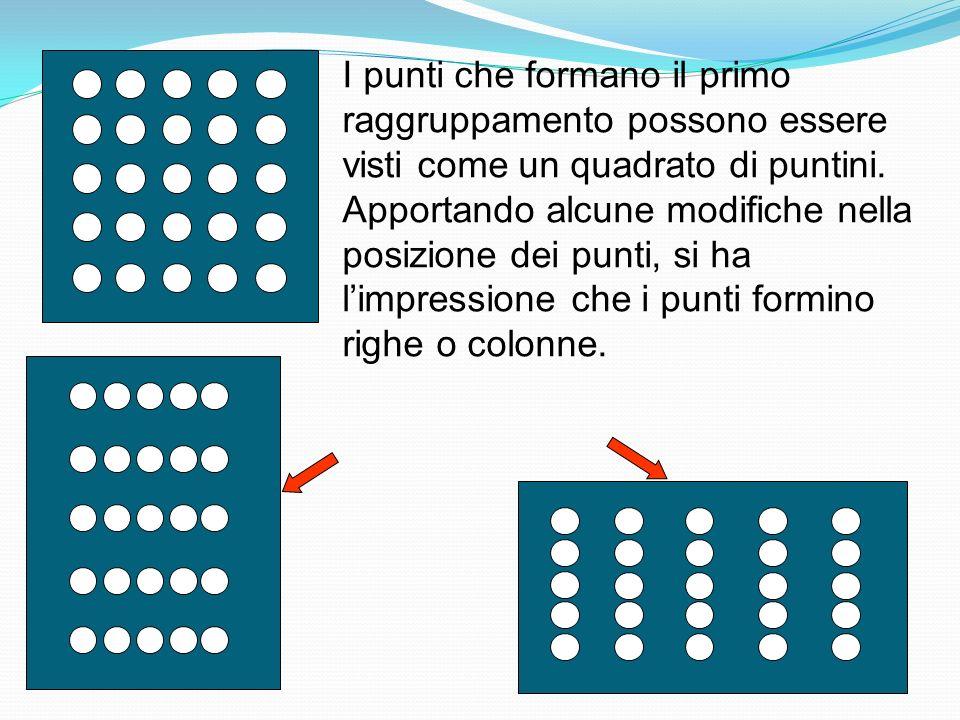 I punti che formano il primo raggruppamento possono essere visti come un quadrato di puntini.