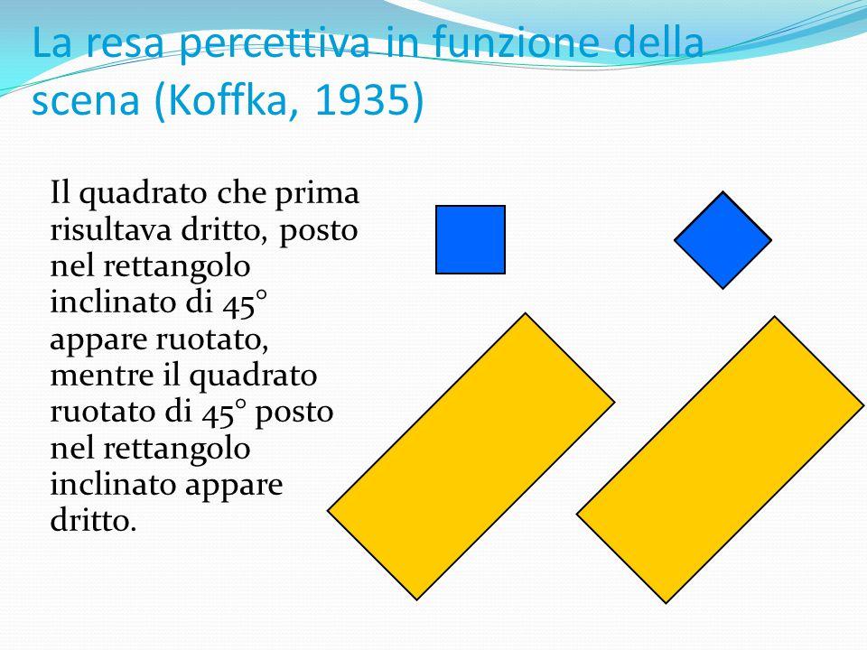 La resa percettiva in funzione della scena (Koffka, 1935)