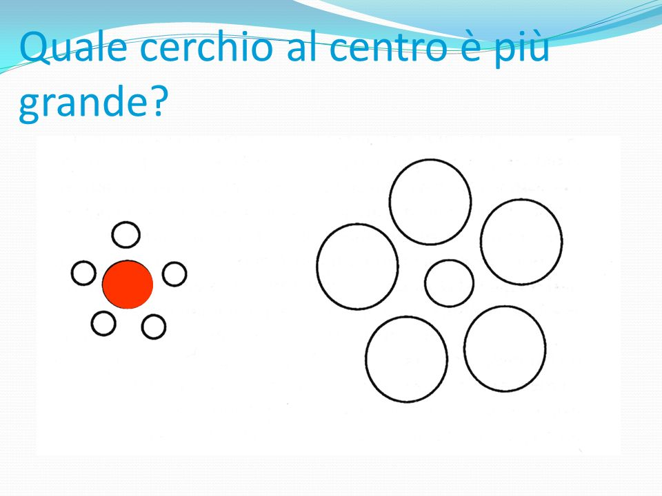 Quale cerchio al centro è più grande