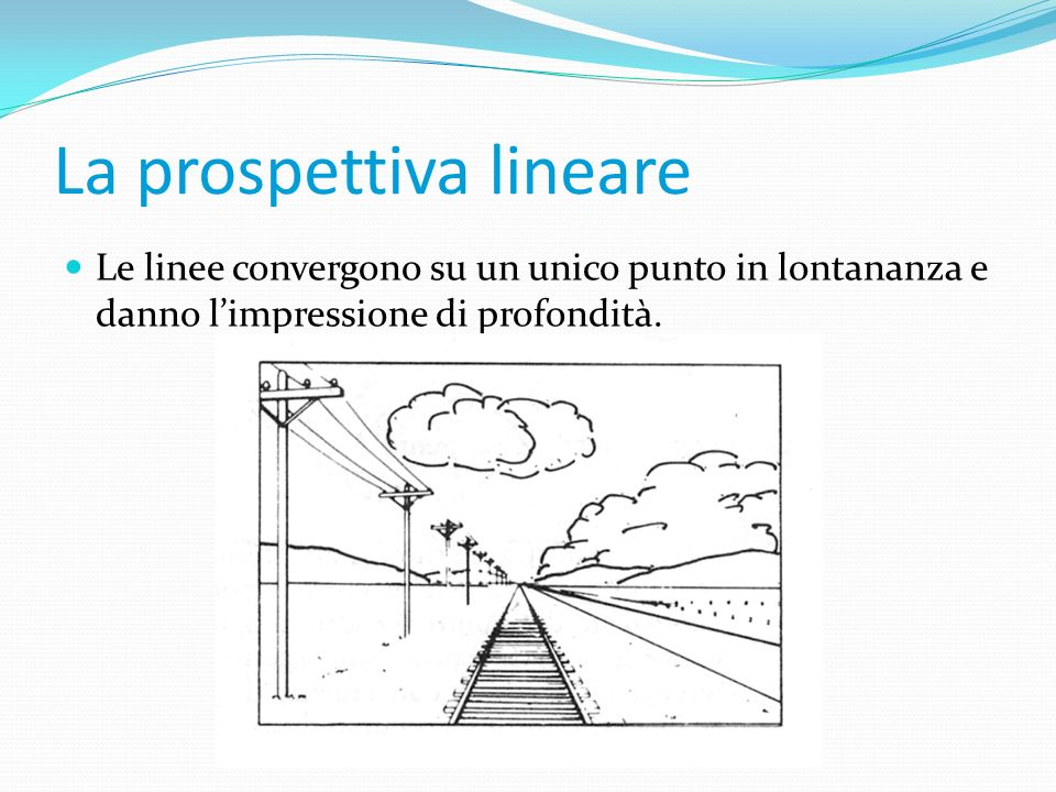 La prospettiva lineare