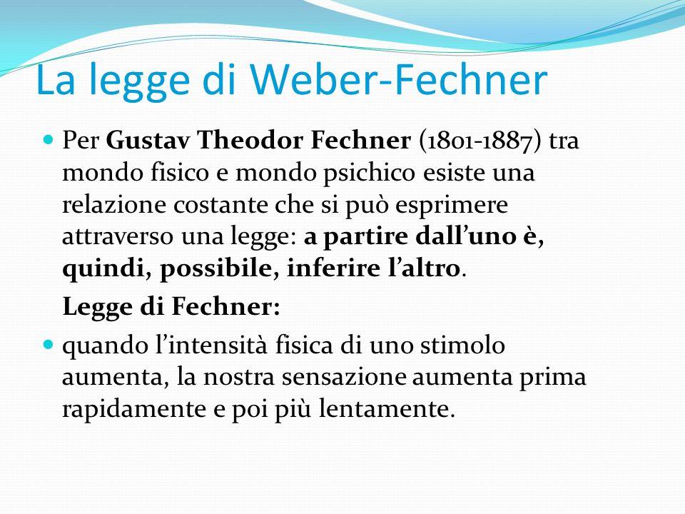 La legge di Weber-Fechner