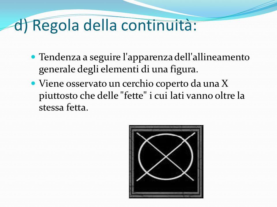 d) Regola della continuità: