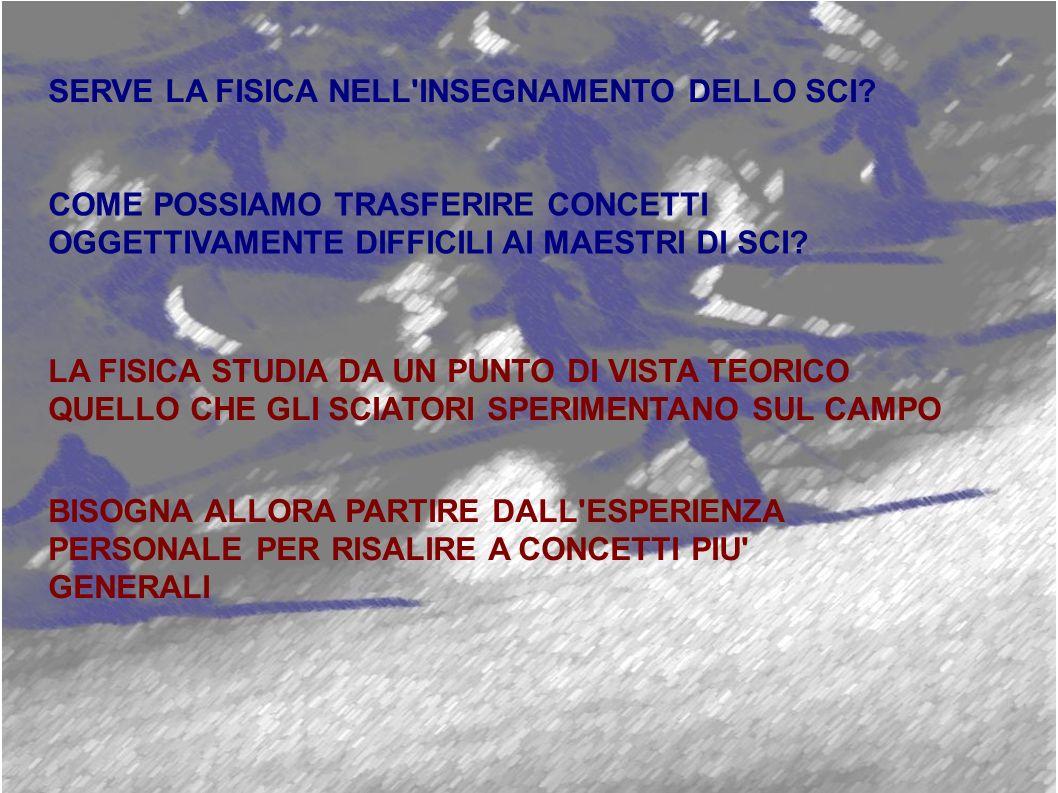 SERVE LA FISICA NELL INSEGNAMENTO DELLO SCI