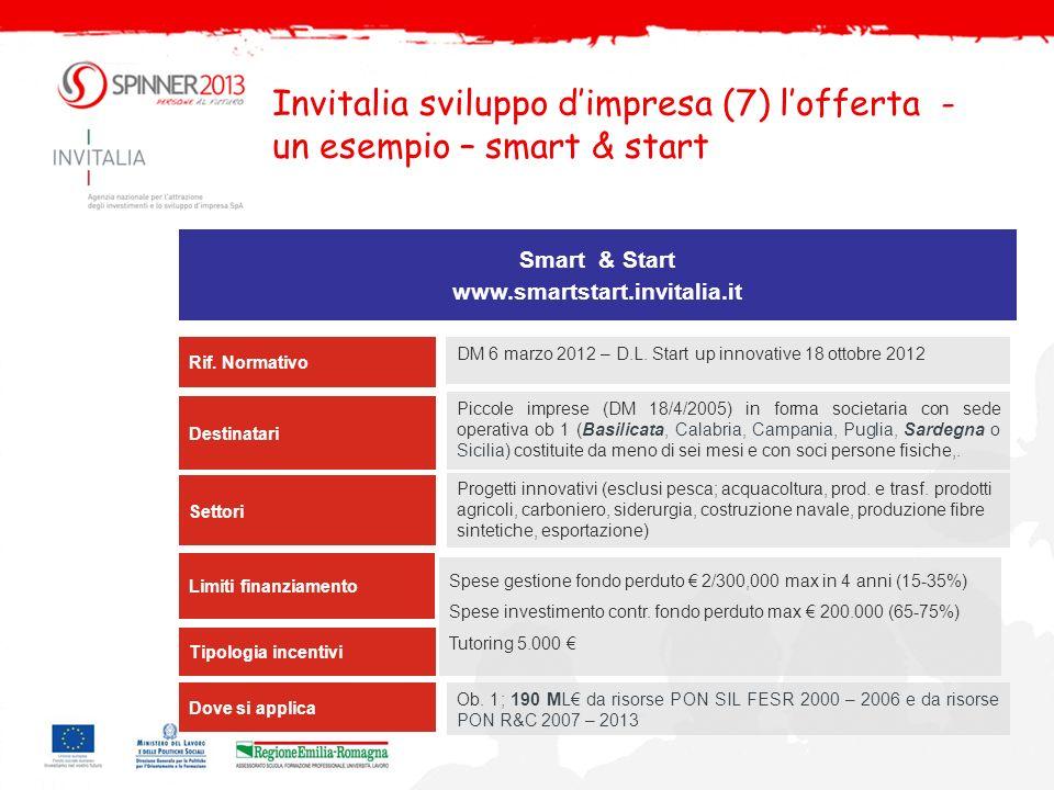 Invitalia sviluppo d'impresa (7) l'offerta -un esempio – smart & start
