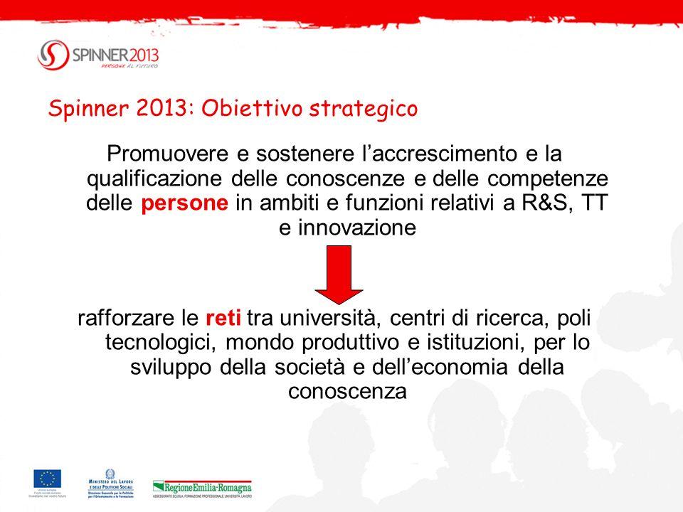 Spinner 2013: Obiettivo strategico