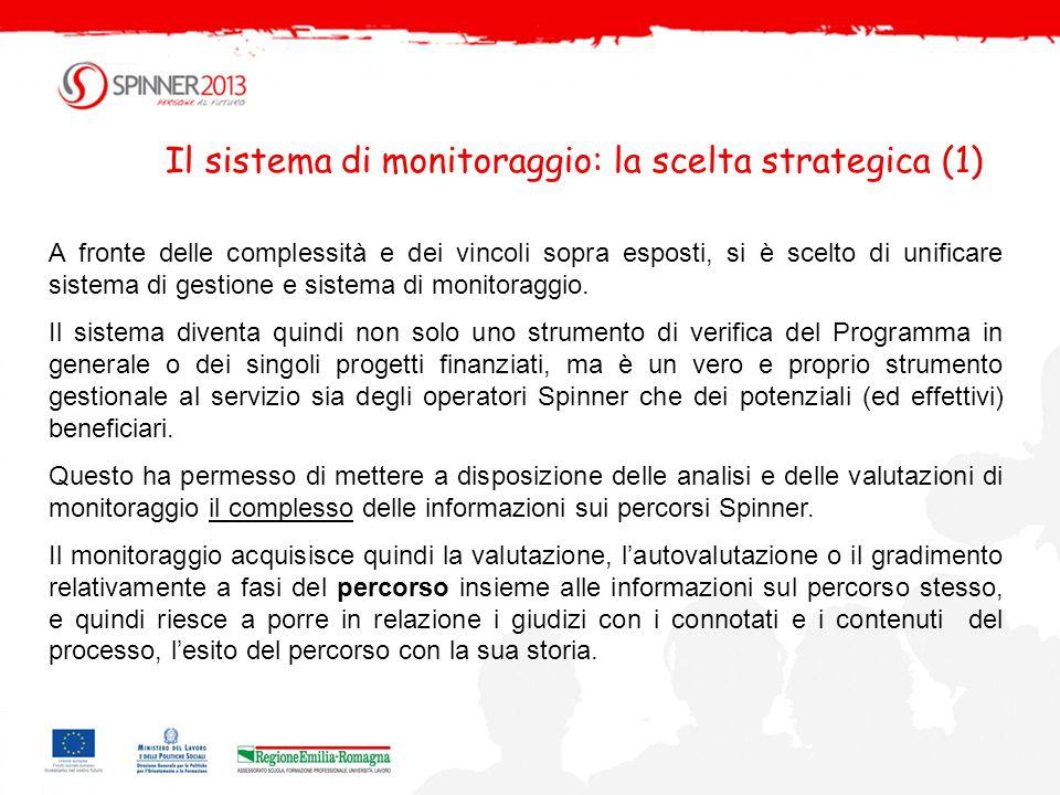 Il sistema di monitoraggio: la scelta strategica (1)