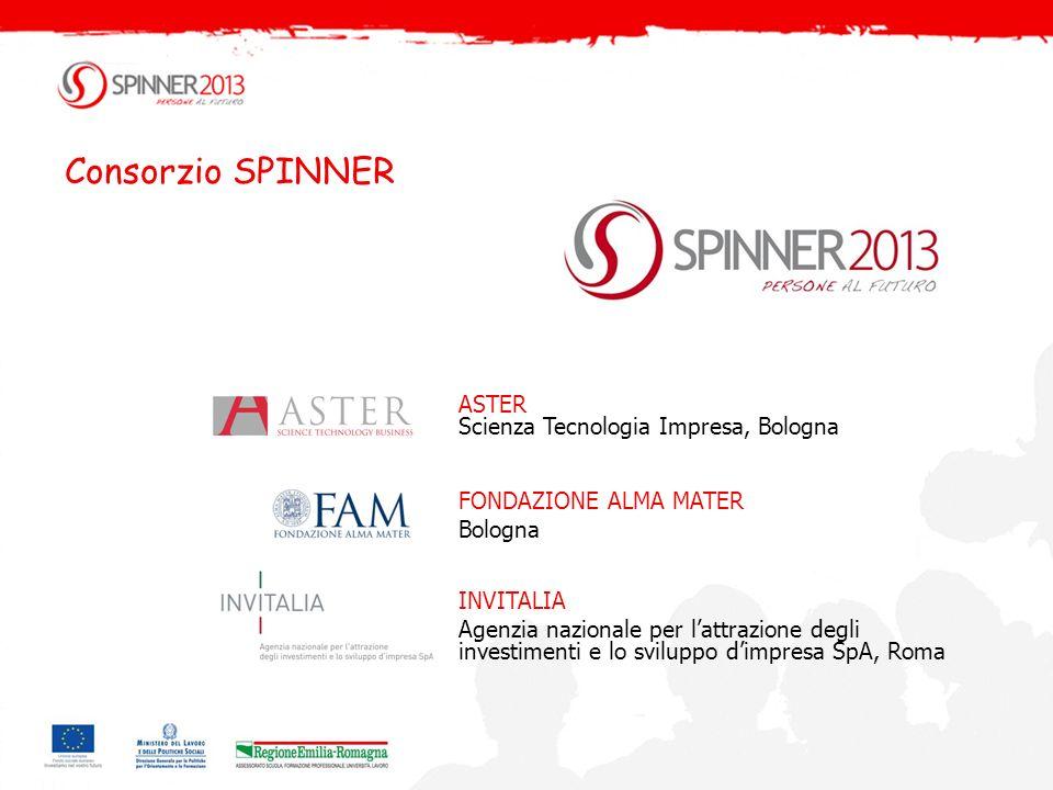 Consorzio SPINNER ASTER Scienza Tecnologia Impresa, Bologna