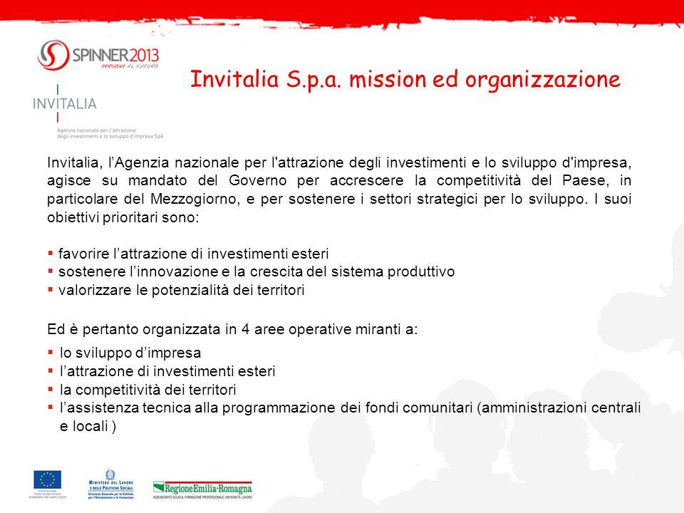 Invitalia S.p.a. mission ed organizzazione
