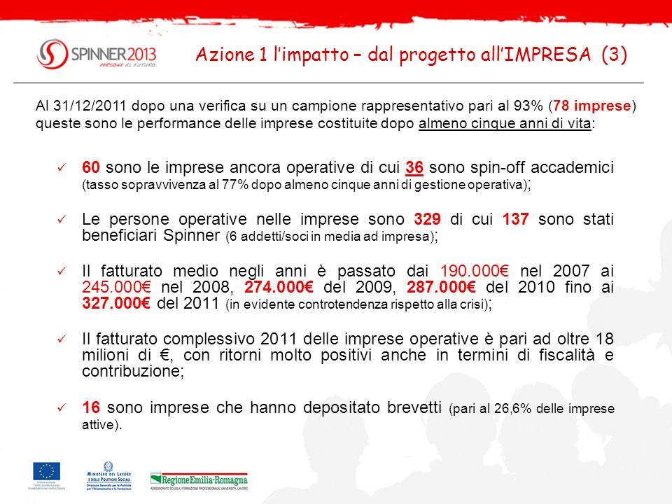Azione 1 l'impatto – dal progetto all'IMPRESA (3)