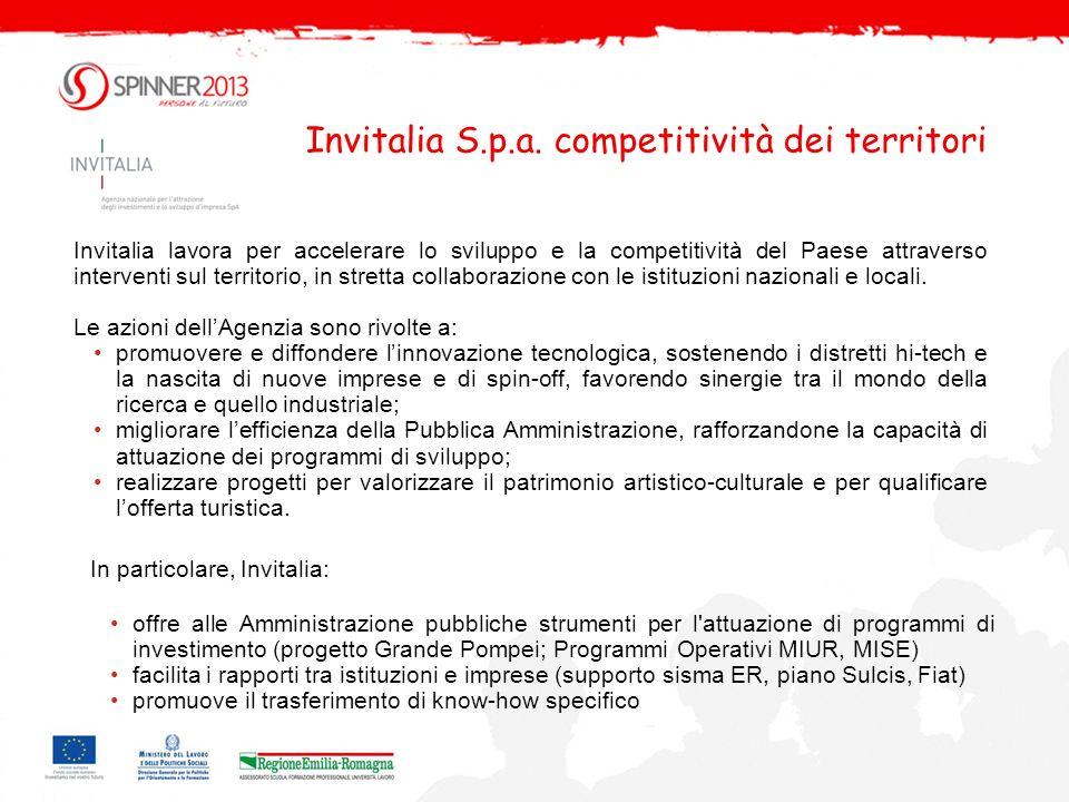 Invitalia S.p.a. competitività dei territori