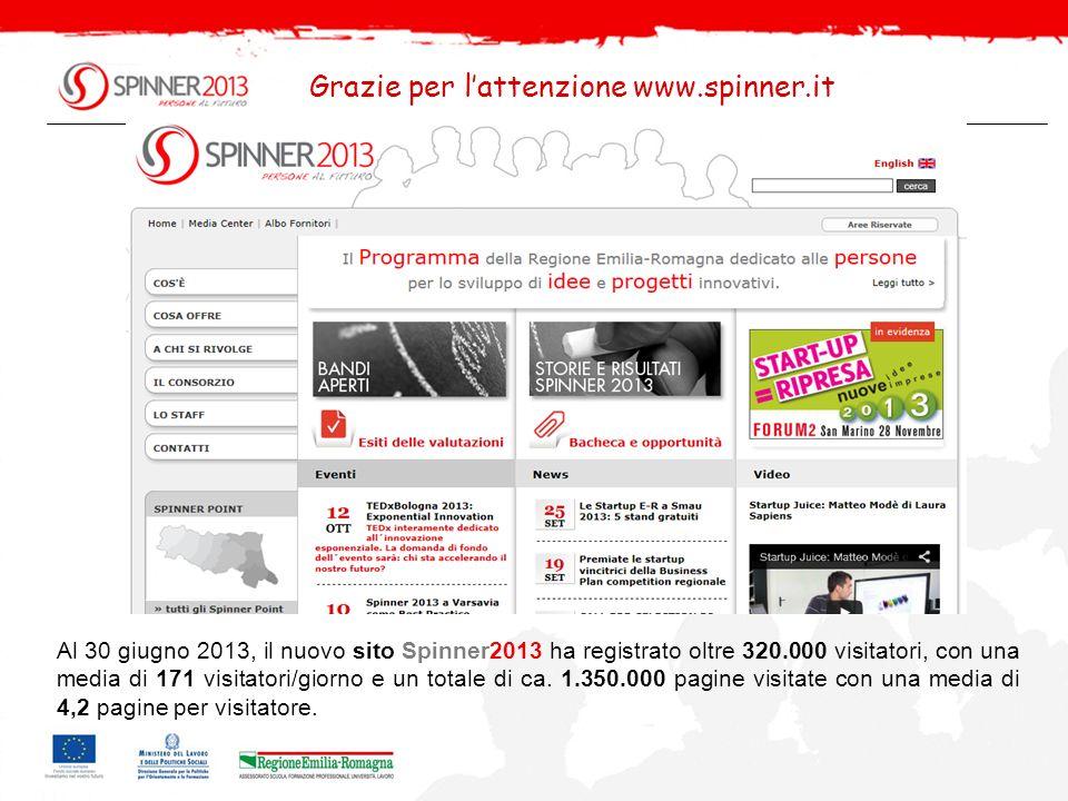 Grazie per l'attenzione www.spinner.it