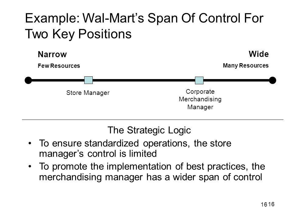 Example: Wal-Mart's Span Of Control For Two Key Positions
