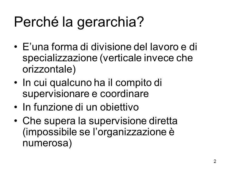 Perché la gerarchia E'una forma di divisione del lavoro e di specializzazione (verticale invece che orizzontale)