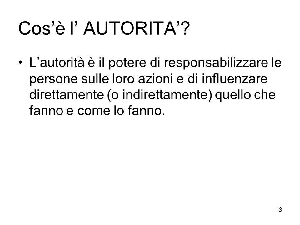 Cos'è l' AUTORITA'
