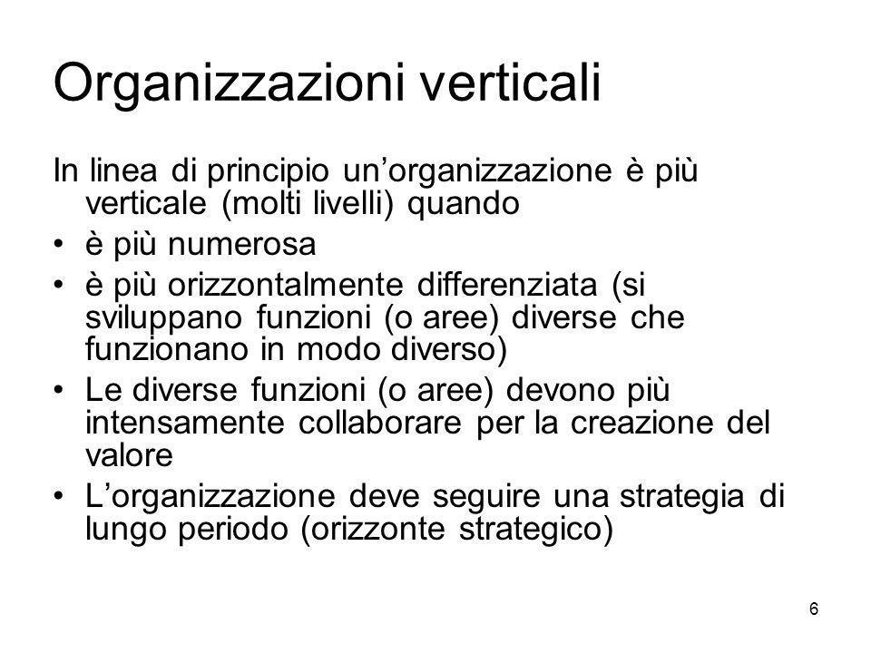 Organizzazioni verticali