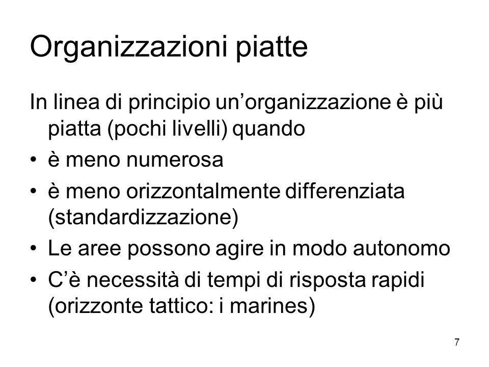 Organizzazioni piatte