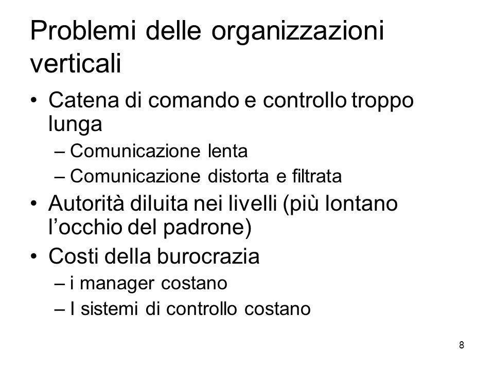 Problemi delle organizzazioni verticali