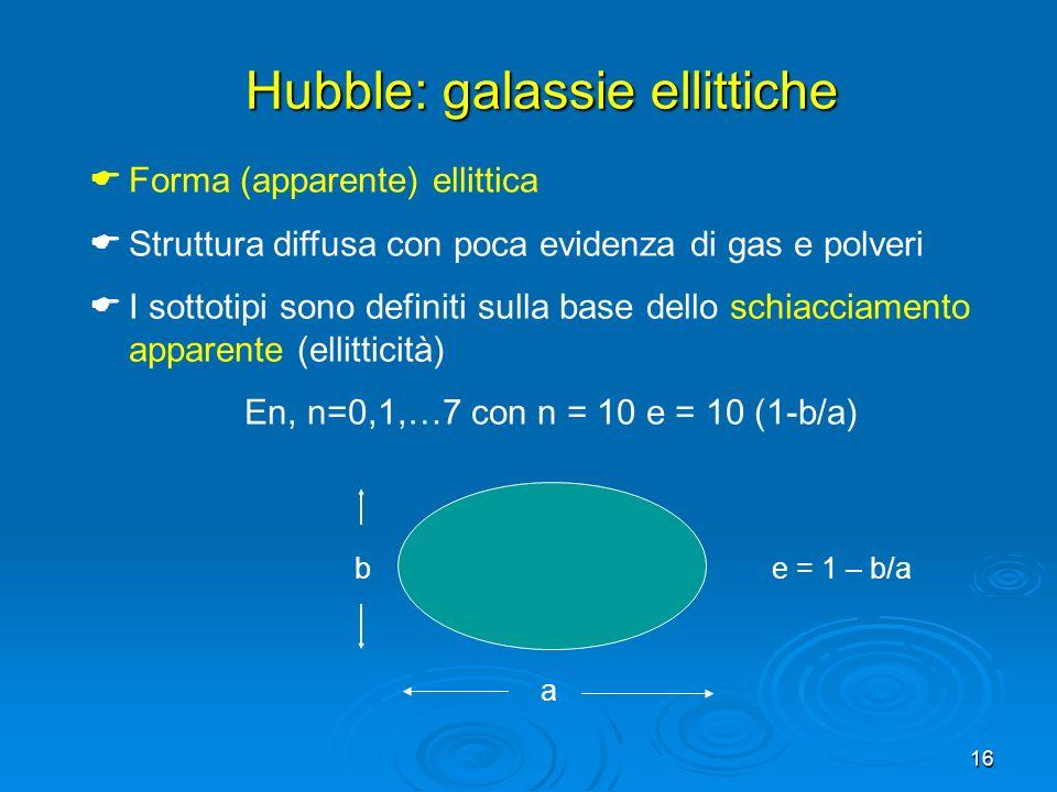 Hubble: galassie ellittiche