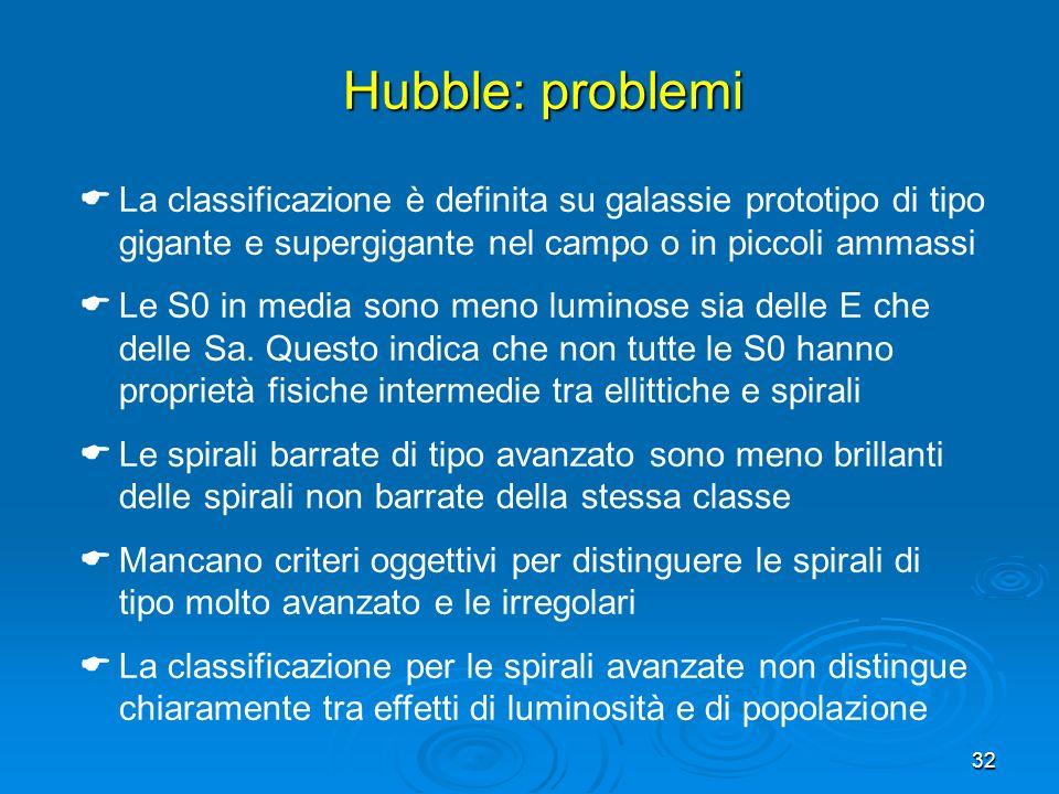 Hubble: problemi La classificazione è definita su galassie prototipo di tipo gigante e supergigante nel campo o in piccoli ammassi.