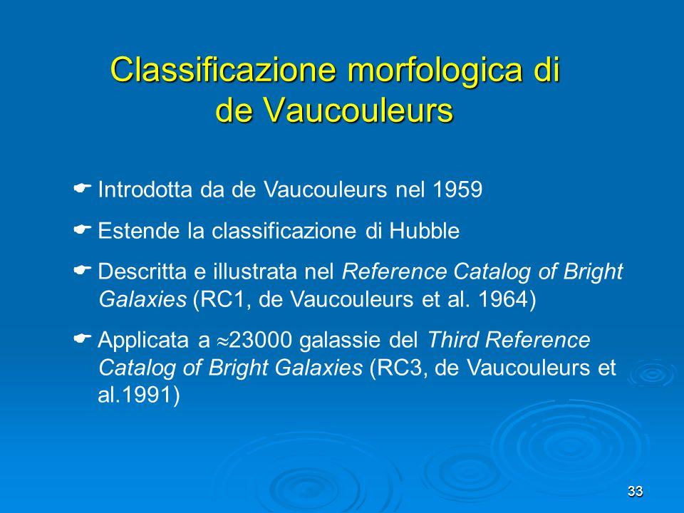 Classificazione morfologica di de Vaucouleurs