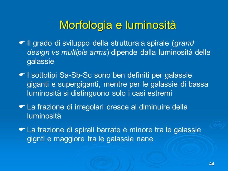 Morfologia e luminosità