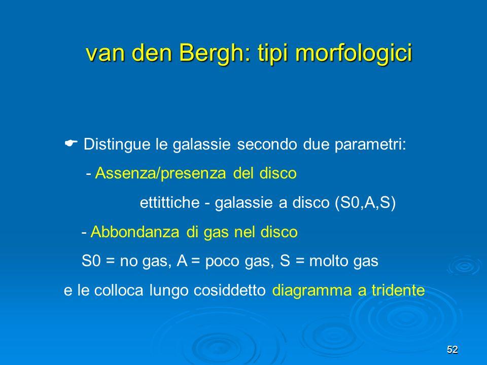 van den Bergh: tipi morfologici