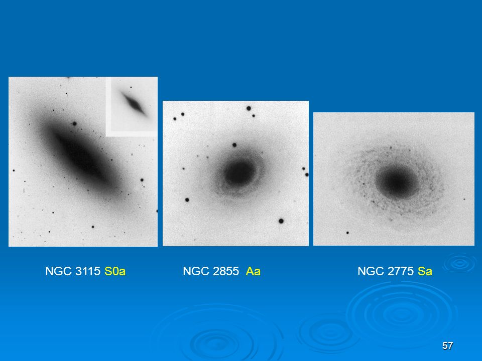 NGC 3115 S0a NGC 2855 Aa NGC 2775 Sa