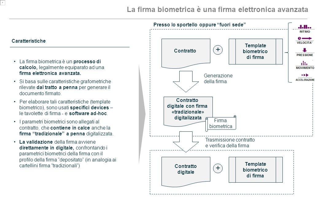 + + 11 La firma biometrica è una firma elettronica avanzata