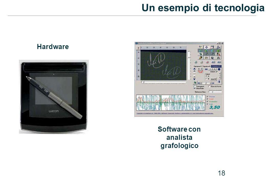 Un esempio di tecnologia