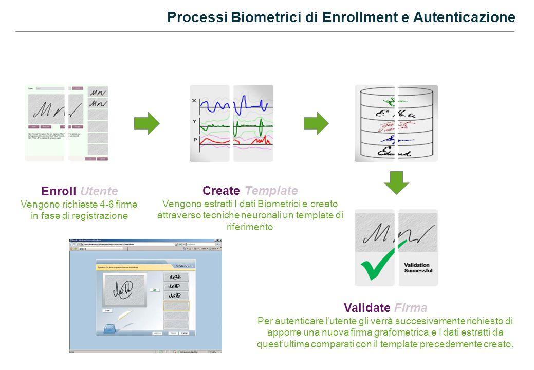 Processi Biometrici di Enrollment e Autenticazione